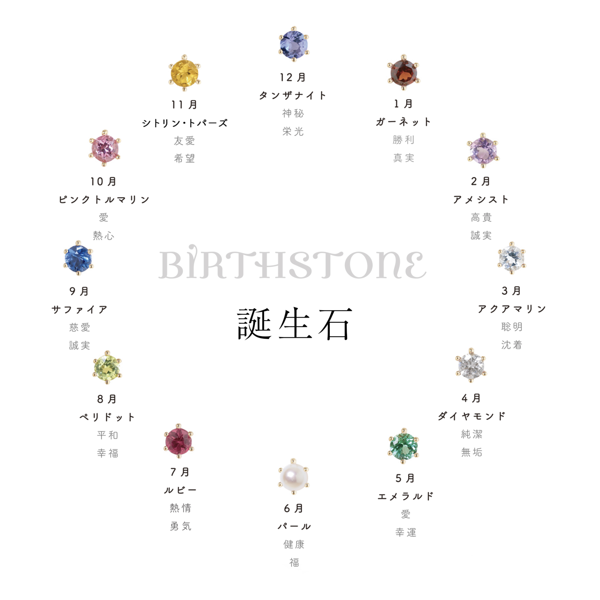 birthstone_topimg